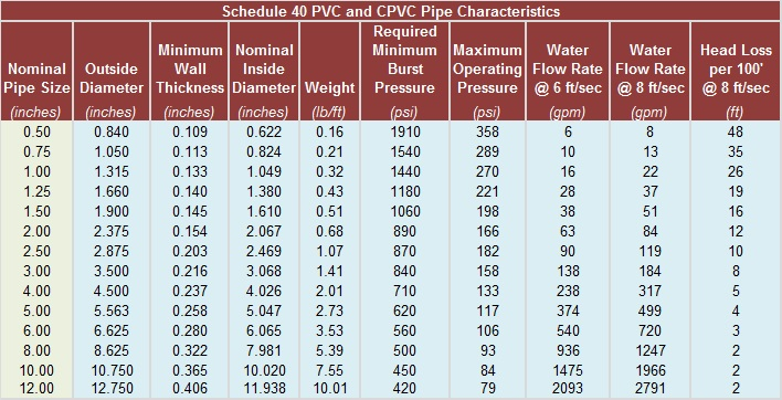 Refrigeration Compressor Sizing Calculator Refrigeration